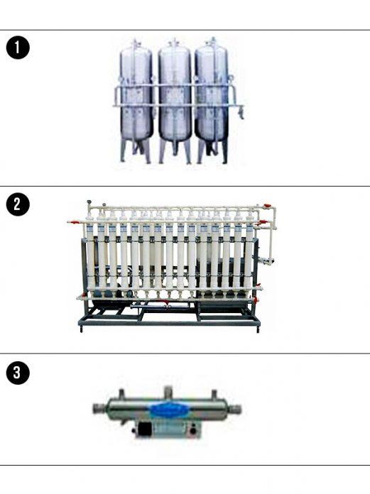 20000 L/H Sistema de Tratamiento de Aguas - Comprar en China - Fábrica Visitada - Importador Directo - Mejor Precio