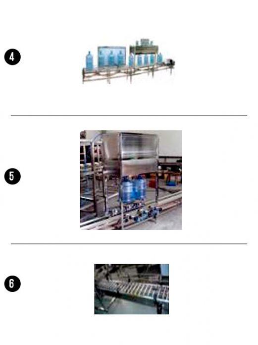 Línea Producción Sistema de Llenado y Envasado de 5 Galones - Comprar en China - Fábrica Visitada - Importador Directo - Mejor Precio